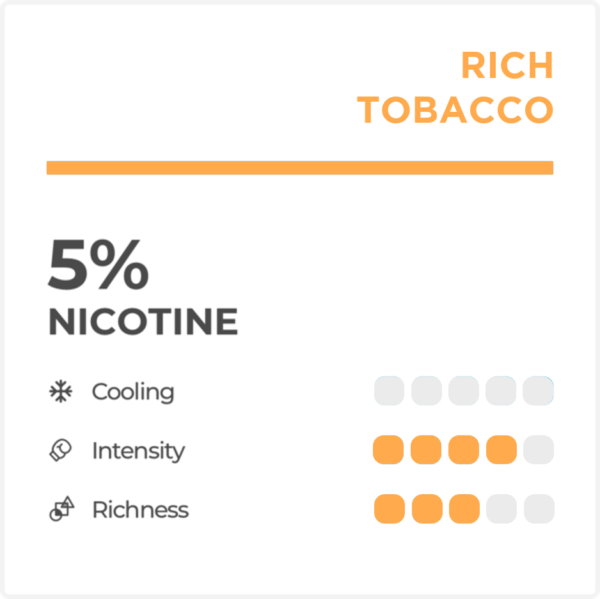 Relx Infinity Pods 3 pack - Rich Tobacco