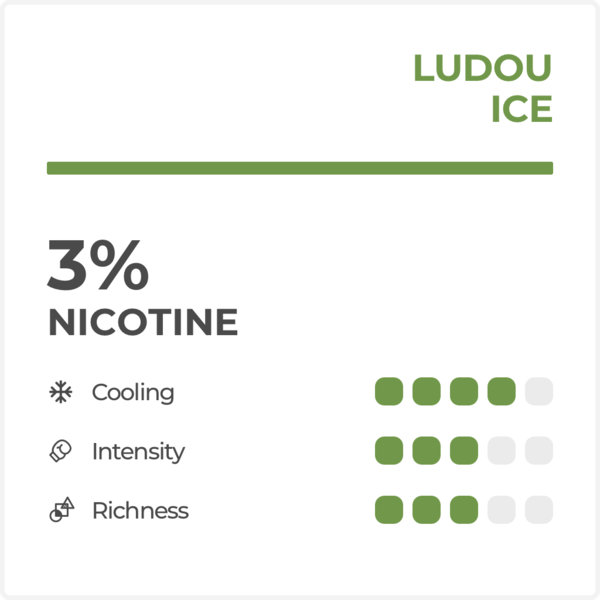 Relx Infinity Pods 3 pack - Ludou Ice
